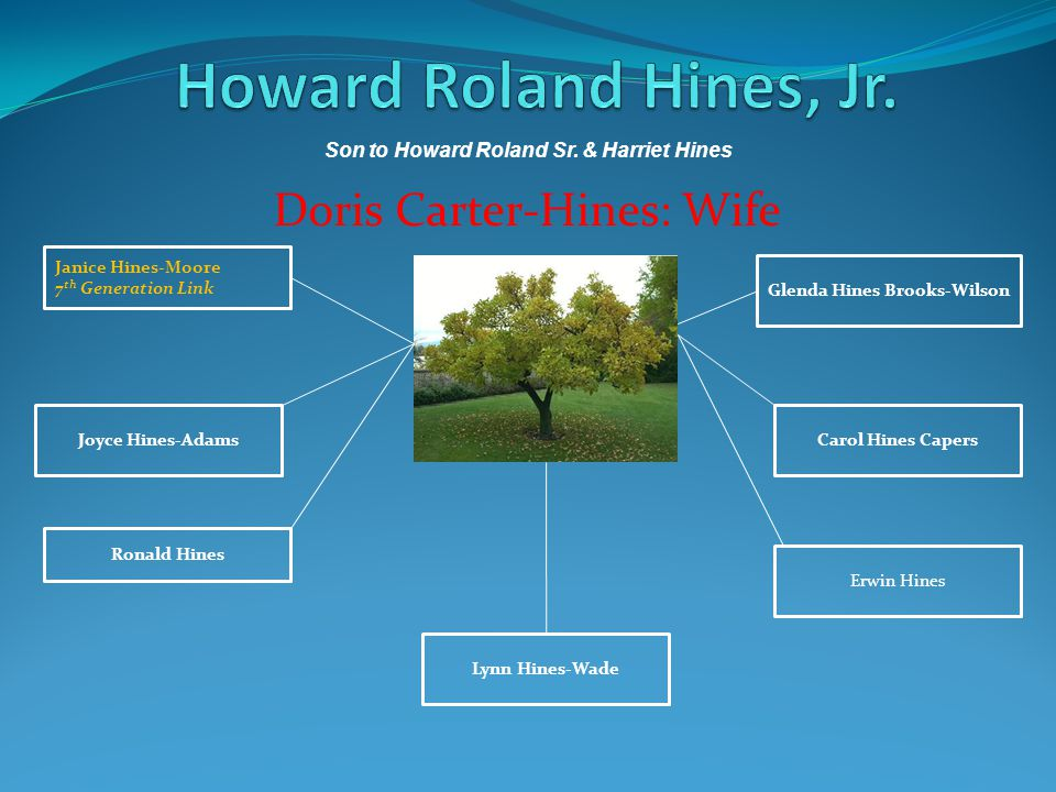 Doris Carter-Hines: Wife Erwin Hines Carol Hines Capers Glenda Hines Brooks-Wilson Lynn Hines-Wade Ronald Hines Joyce Hines-Adams Janice Hines-Moore 7