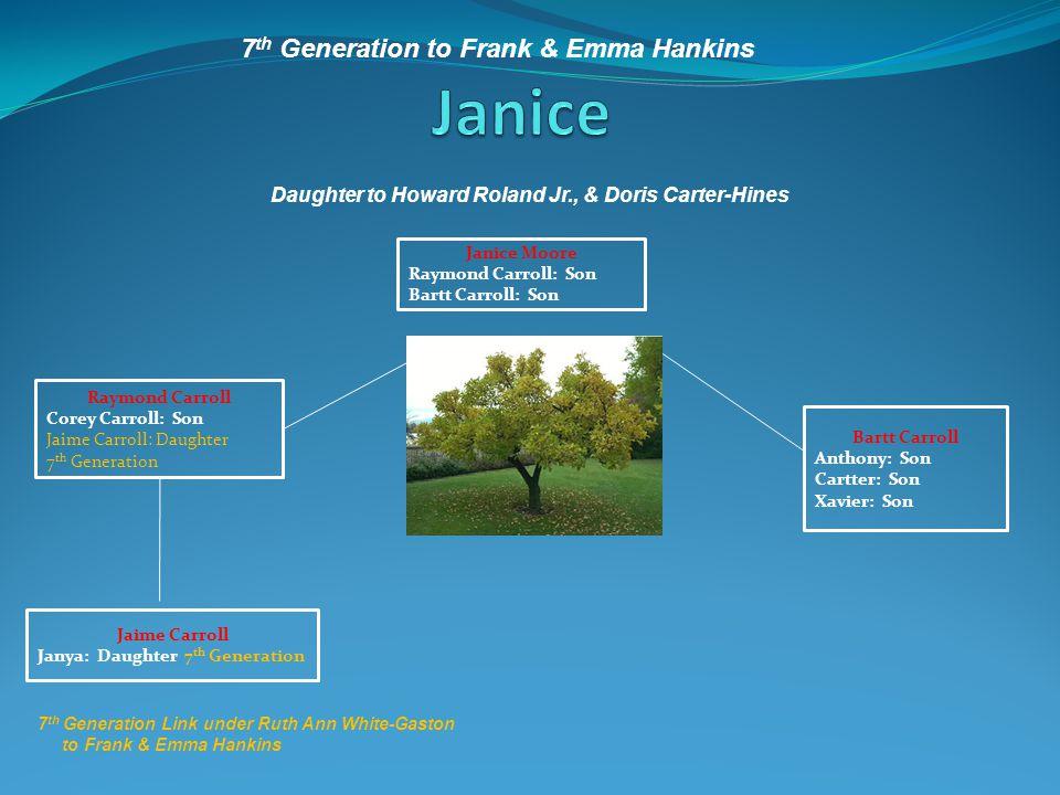 Raymond Carroll Corey Carroll: Son Jaime Carroll: Daughter 7 th Generation Jaime Carroll Janya: Daughter 7 th Generation Bartt Carroll Anthony: Son Ca