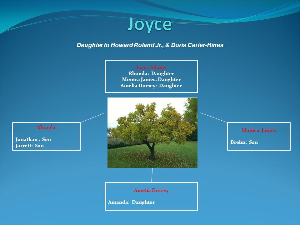 Joyce Adams Rhonda: Daughter Monica James: Daughter Amelia Dorsey: Daughter Amelia Dorsey Amanda: Daughter Rhonda Jonathan : Son Jarrett: Son Monica J