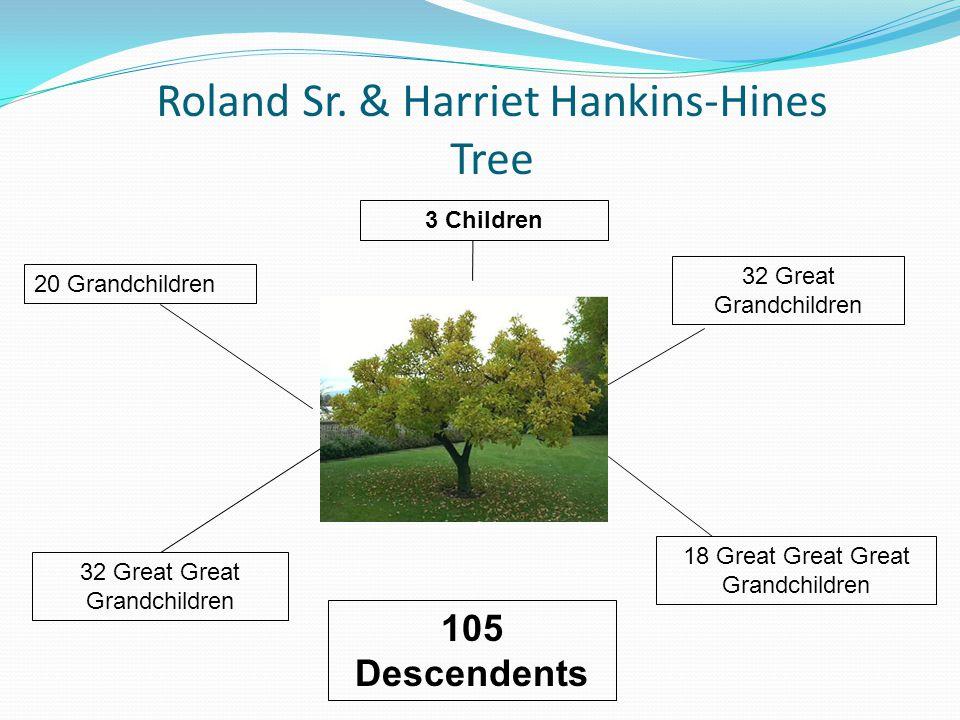 Roland Sr. & Harriet Hankins-Hines Tree 20 Grandchildren 32 Great Great Grandchildren 32 Great Grandchildren 18 Great Great Great Grandchildren 3 Chil