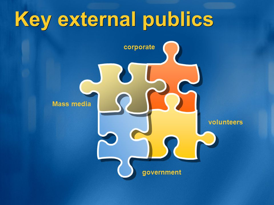 Key external publics volunteers Mass media corporate government