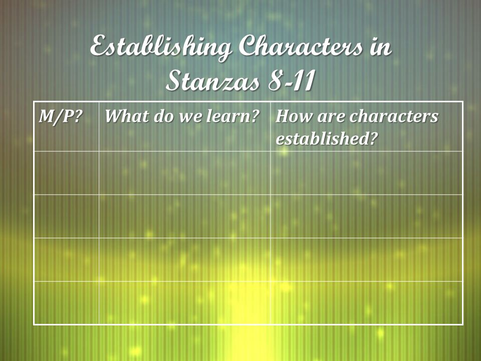 Establishing Characters in Stanzas 8-11 M/P What do we learn How are characters established