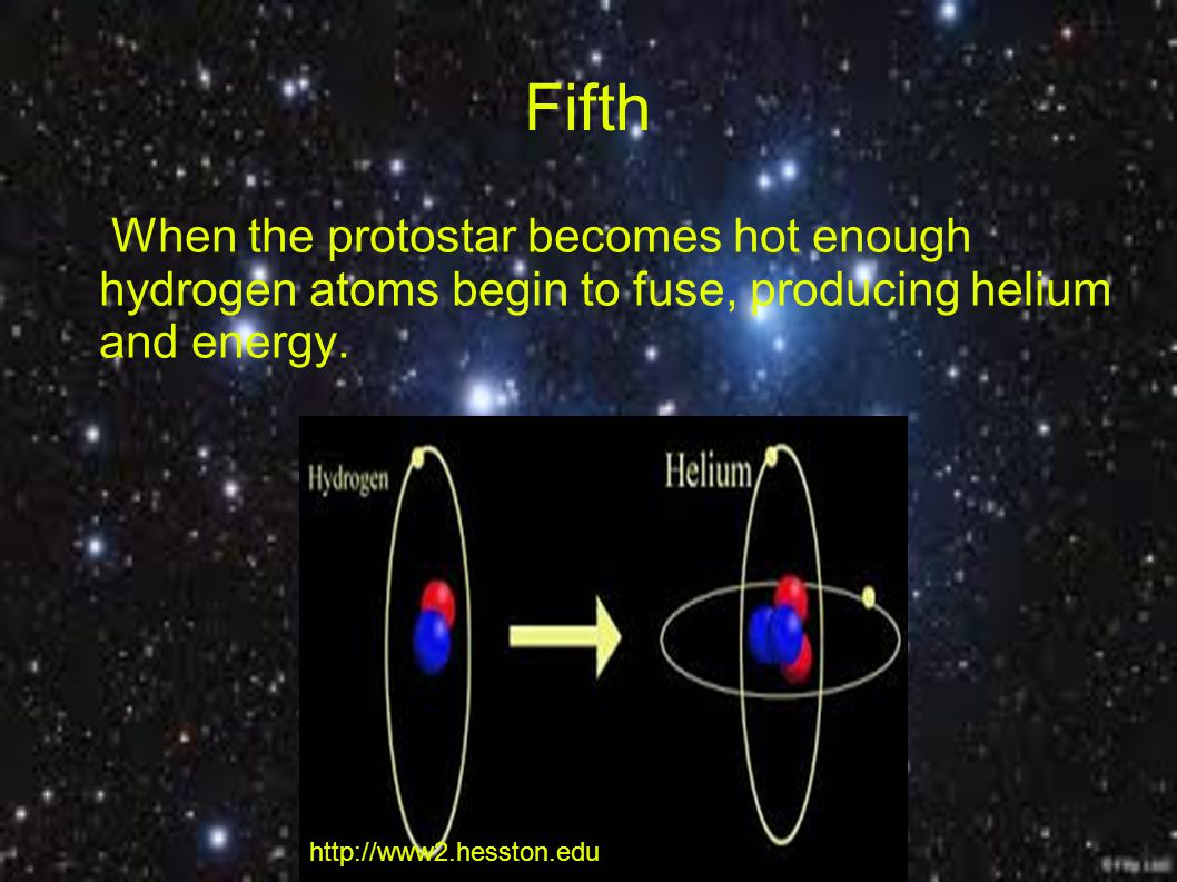 Fifth When the protostar becomes hot enough hydrogen atoms begin to fuse, producing helium and energy. http://www2.hesston.edu /