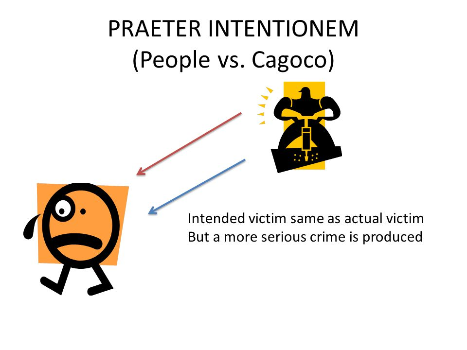 PRAETER INTENTIONEM (People vs.