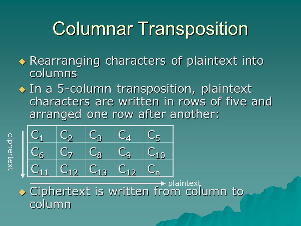 Columnar Transposition  Rearranging characters of plaintext into columns  In a 5-column transposition, plaintext characters are written in rows of five and arranged one row after another:  Ciphertext is written from column to column C1C1C1C1 C2C2C2C2 C3C3C3C3 C4C4C4C4 C5C5C5C5 C6C6C6C6 C7C7C7C7 C8C8C8C8 C9C9C9C9 C 10 C 11 C 12 C 13 C 12 CnCnCnCn plaintext ciphertext