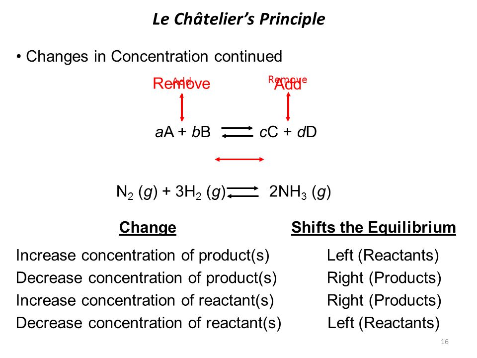 16 Le Châtelier's Principle Changes in Concentration continued ChangeShifts the Equilibrium Increase concentration of product(s)Left (Reactants) Decre