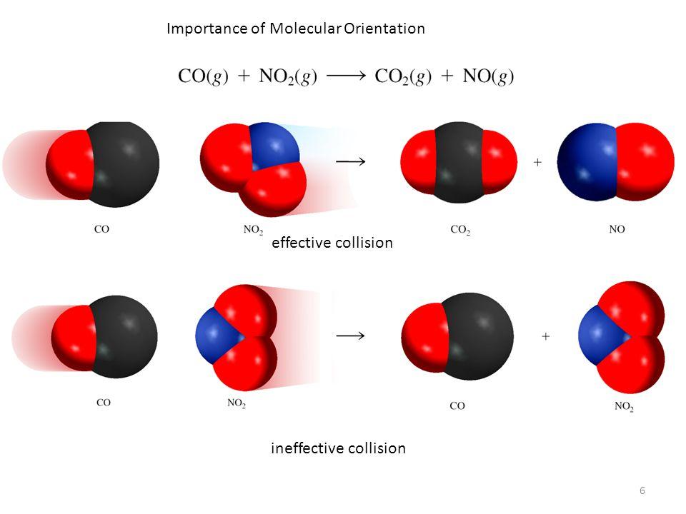 6 Importance of Molecular Orientation effective collision ineffective collision