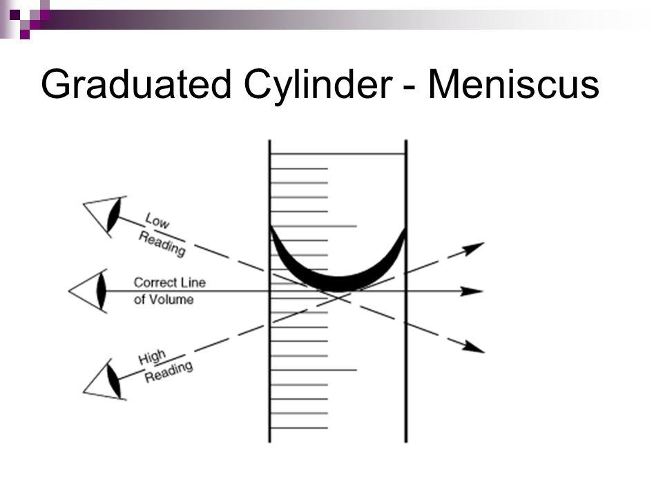 Graduated Cylinder - Meniscus