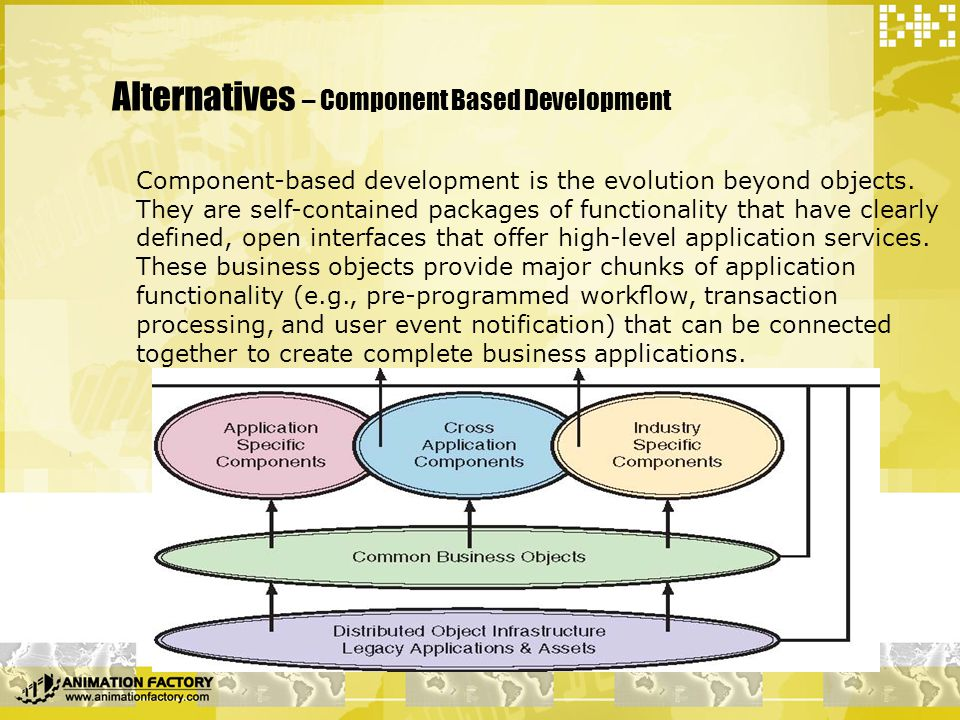 Alternatives – Component Based Development Component-based development is the evolution beyond objects. They are self-contained packages of functional