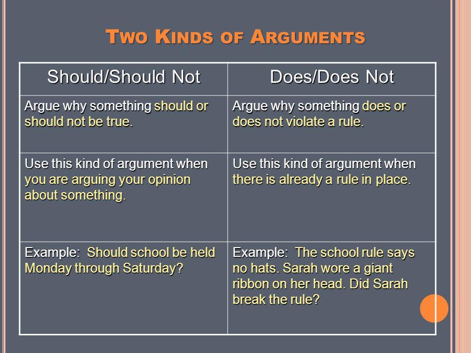 AGENDA 02.04.14 Review: Argumentation vs.