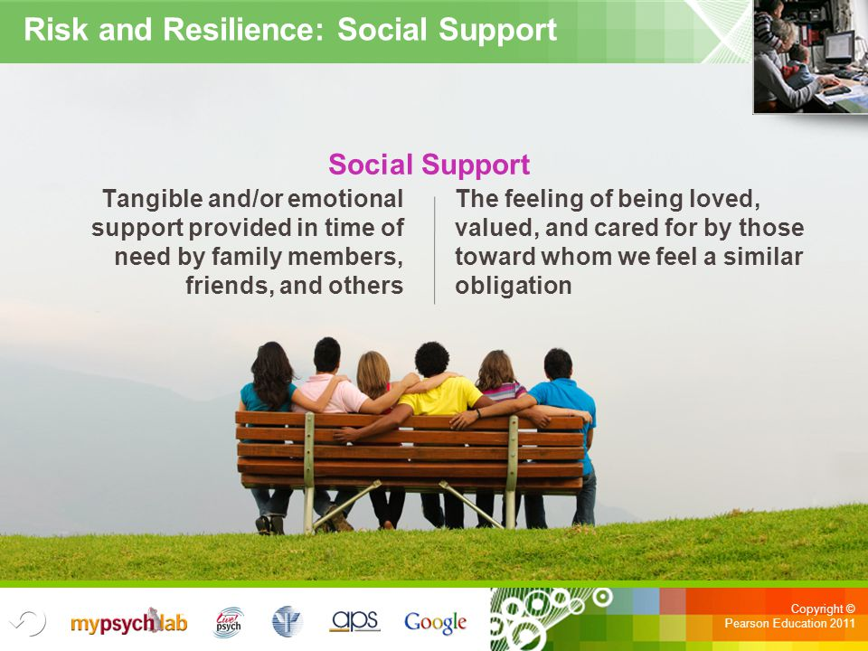 Copyright © Pearson Education 2011 Risk and Resilience: Social Support Tangible and/or emotional support provided in time of need by family members, f