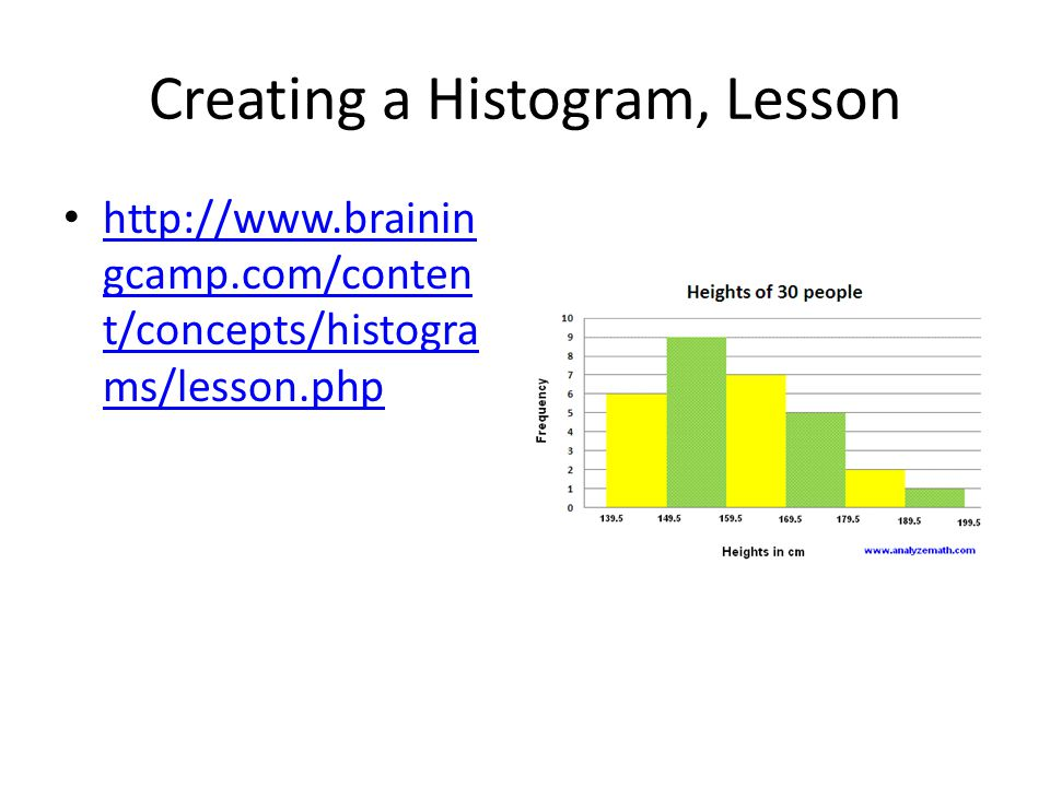 Creating a Histogram, Lesson   gcamp.com/conten t/concepts/histogra ms/lesson.php   gcamp.com/conten t/concepts/histogra ms/lesson.php