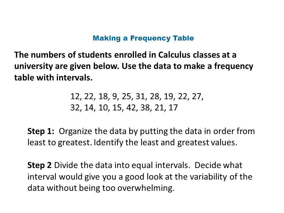 Making a Frequency Table The numbers of students enrolled in Calculus classes at a university are given below.
