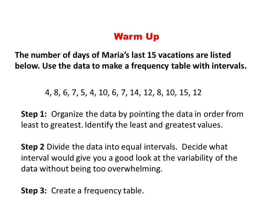 Warm Up The number of days of Maria's last 15 vacations are listed below.