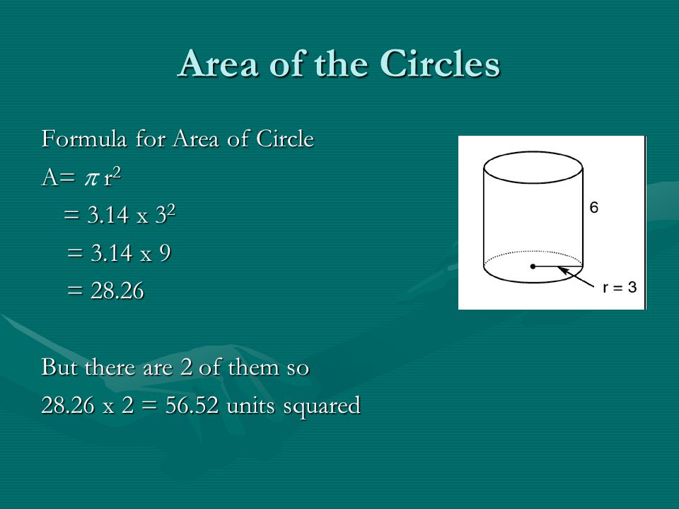 Area of the Circles Formula for Area of Circle A= r 2 A=  r 2 = 3.14 x 3 2 = 3.14 x 3 2 = 3.14 x 9 = 28.26 But there are 2 of them so 28.26 x 2 = 56.