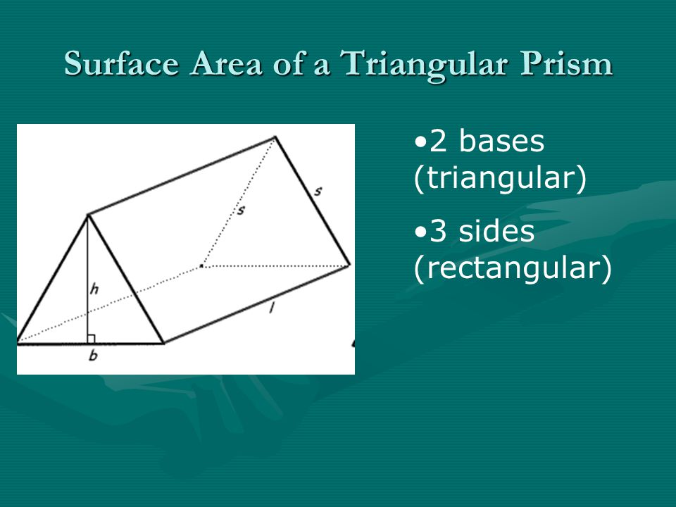 Surface Area of a Triangular Prism 2 bases (triangular) 3 sides (rectangular)