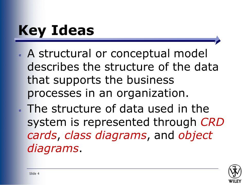 Slide 5 STRUCTURAL MODELS