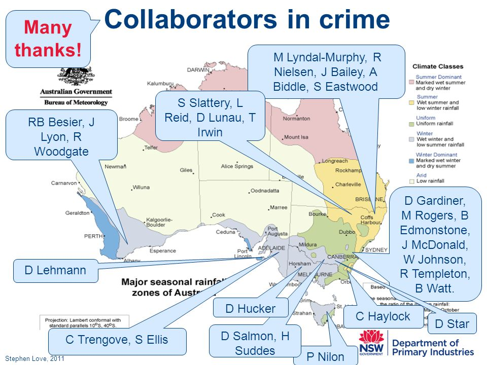 Collaborators in crime M Lyndal-Murphy, R Nielsen, J Bailey, A Biddle, S Eastwood S Slattery, L Reid, D Lunau, T Irwin RB Besier, J Lyon, R Woodgate D Lehmann Many thanks.