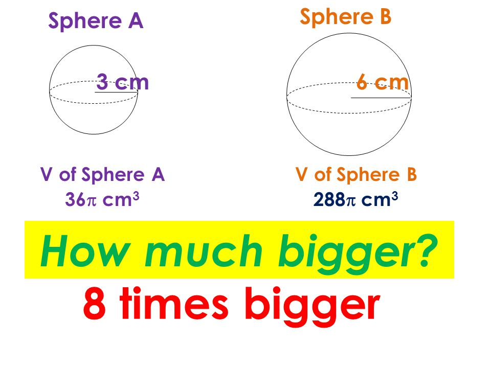 Sphere A Sphere B Radius of Sphere ARadius of Sphere B 3 cm15 cm How much bigger? 5 times bigger