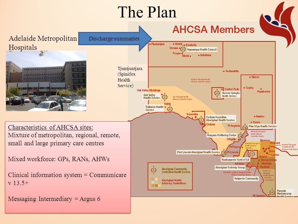 The Plan Adelaide Metropolitan Hospitals Characteristics of AHCSA sites: Mixture of metropolitan, regional, remote, small and large primary care centr