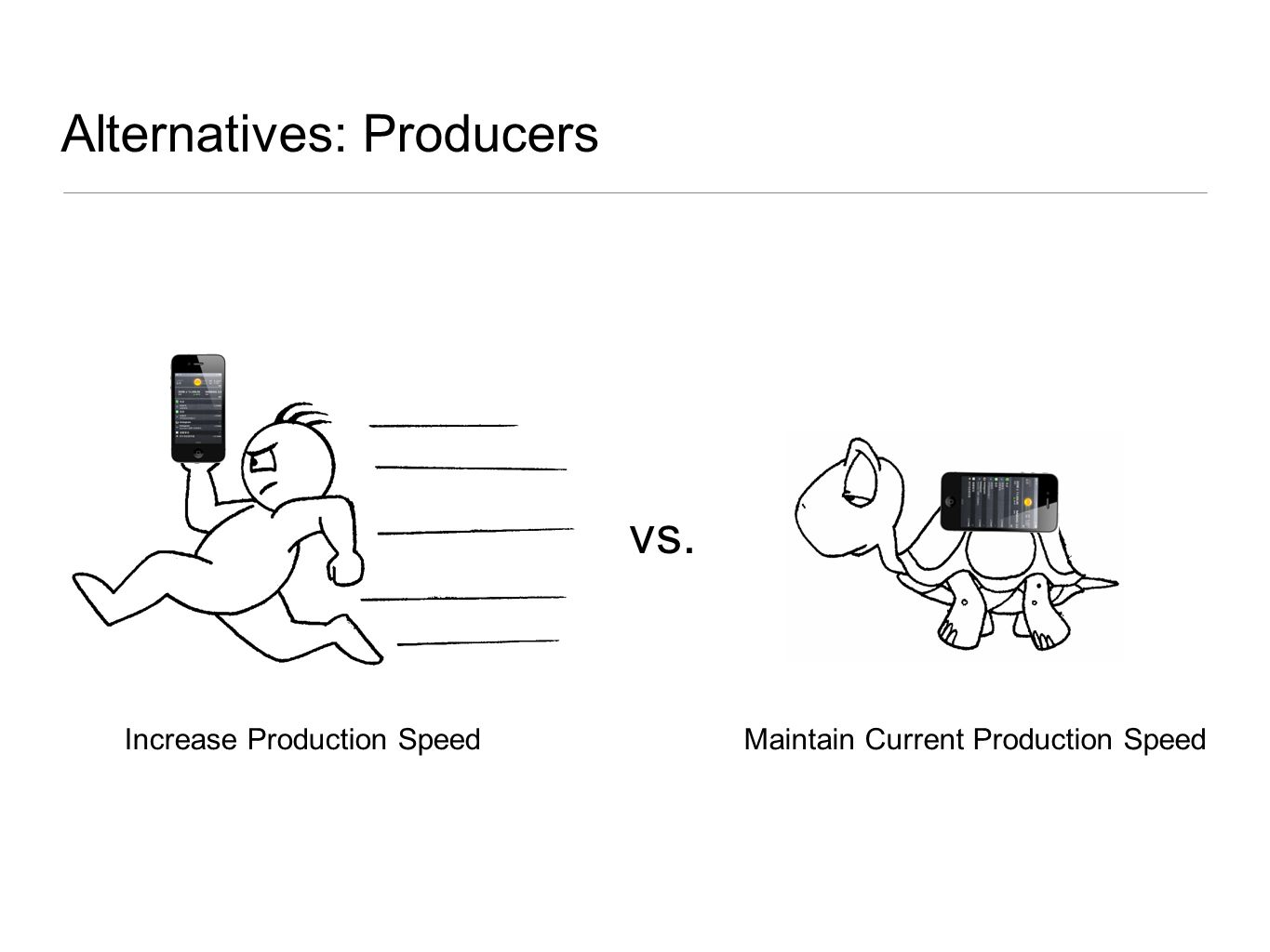Alternatives: Producers vs. Increase Production Speed Maintain Current Production Speed