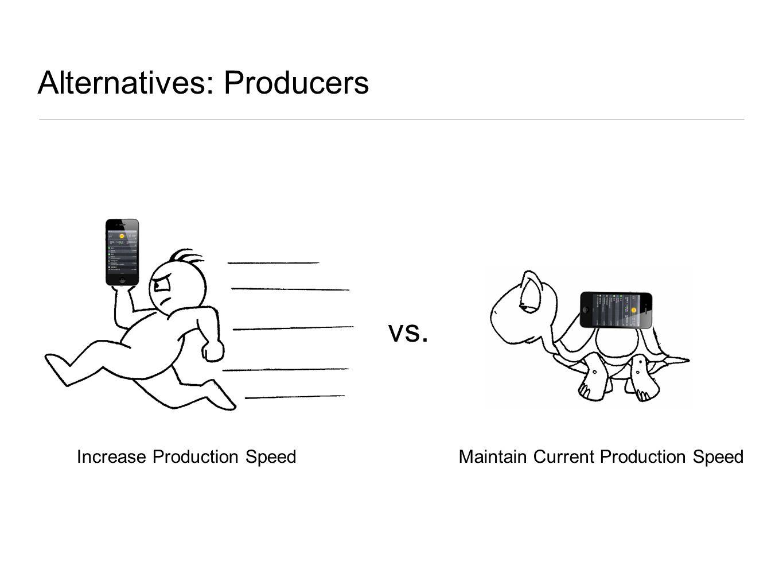 Alternatives: Consumer vs.Supply in progress. Please wait...