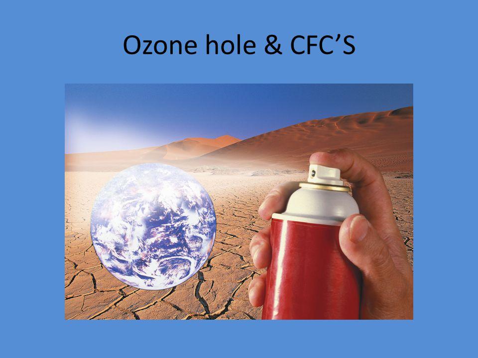 Ozone hole & CFC'S