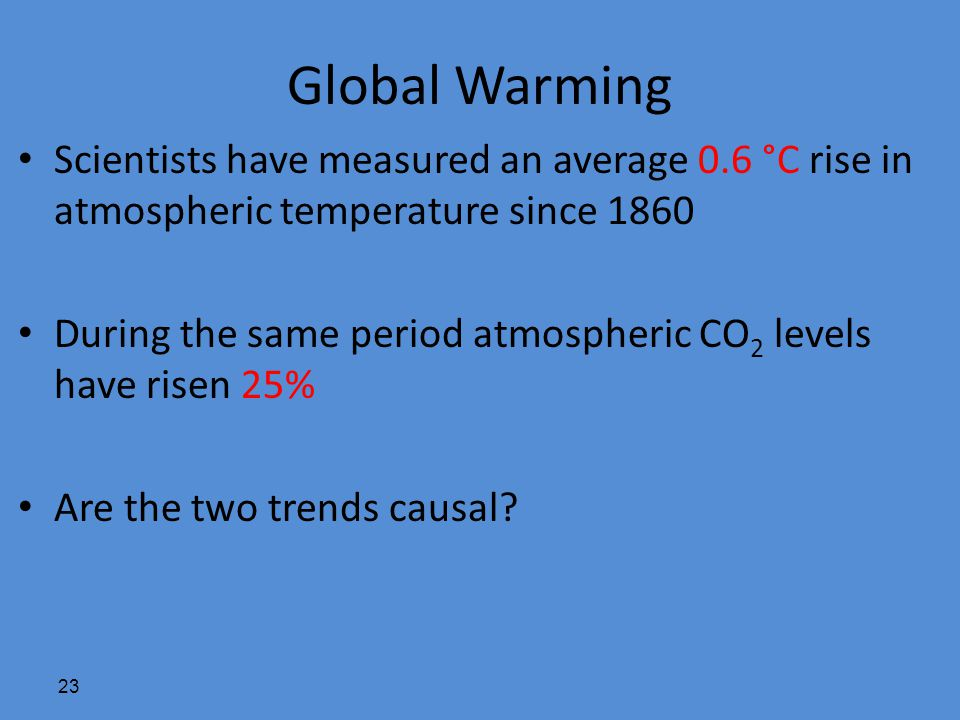 Scientists have measured an average 0.6 °C rise in atmospheric temperature since 1860 During the same period atmospheric CO 2 levels have risen 25% Are the two trends causal.