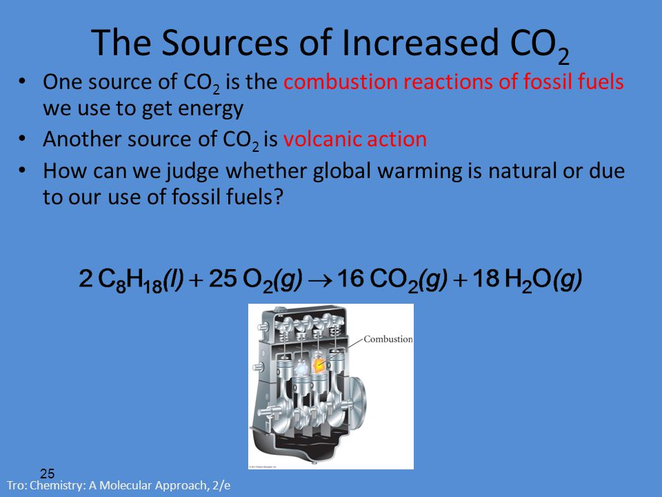 The Sources of Increased CO 2 One source of CO 2 is the combustion reactions of fossil fuels we use to get energy Another source of CO 2 is volcanic action How can we judge whether global warming is natural or due to our use of fossil fuels.