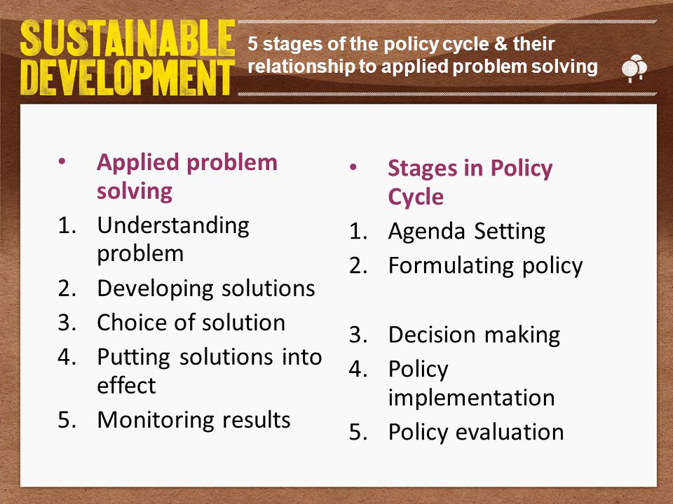 5 stages of the policy cycle & their relationship to applied problem solving Applied problem solving 1.Understanding problem 2.Developing solutions 3.