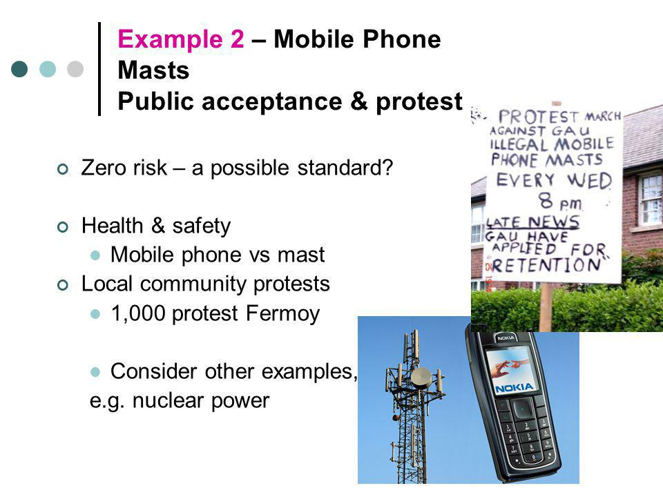 Example 2 – Mobile Phone Masts Public acceptance & protest Zero risk – a possible standard? Health & safety Mobile phone vs mast Local community prote