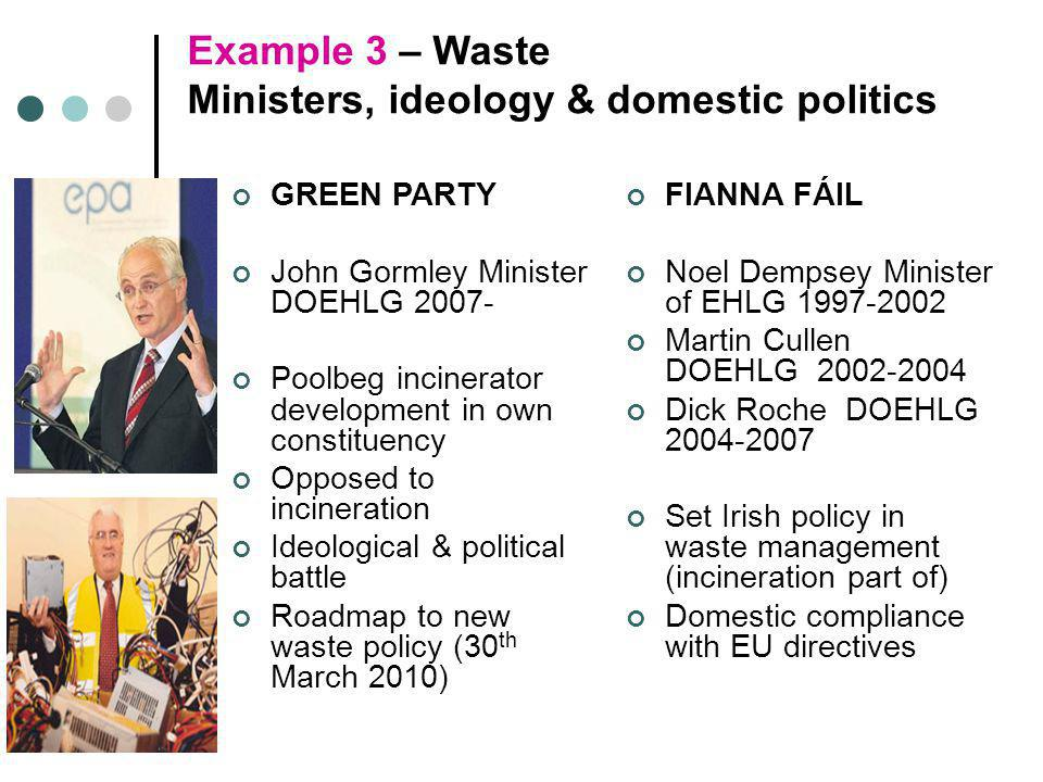 Example 3 – Waste Ministers, ideology & domestic politics GREEN PARTY John Gormley Minister DOEHLG 2007- Poolbeg incinerator development in own consti