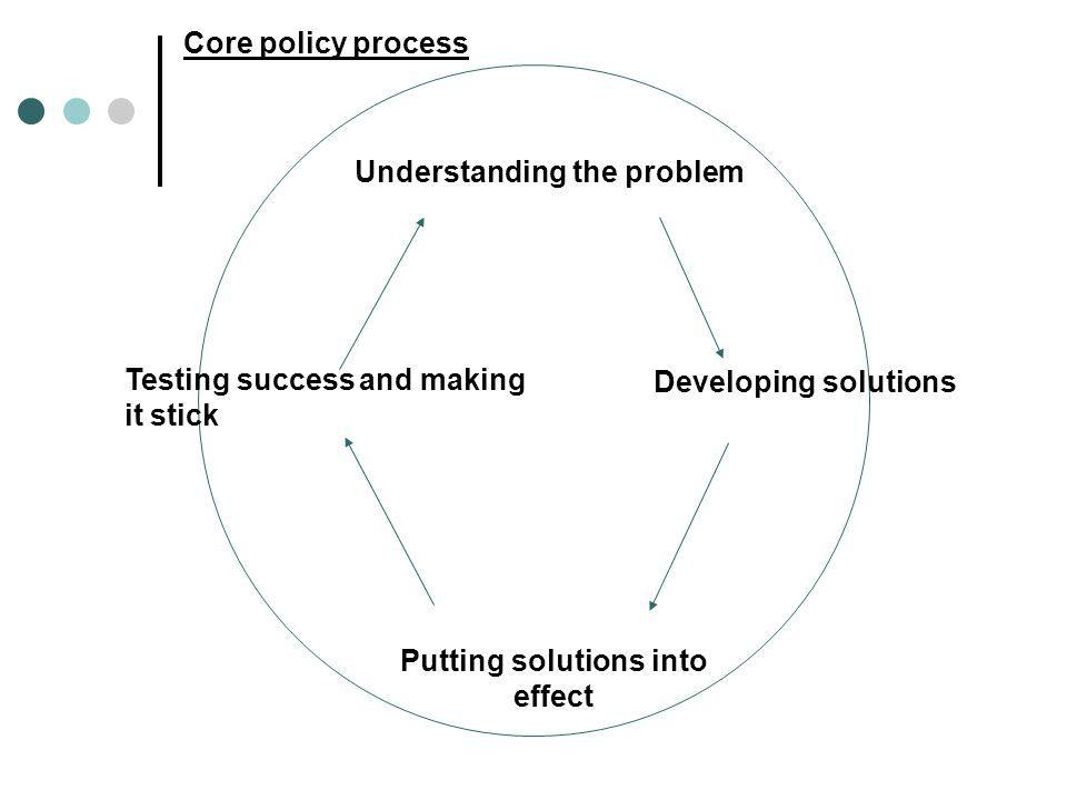 Core policy process Understanding the problem Testing success and making it stick Developing solutions Putting solutions into effect