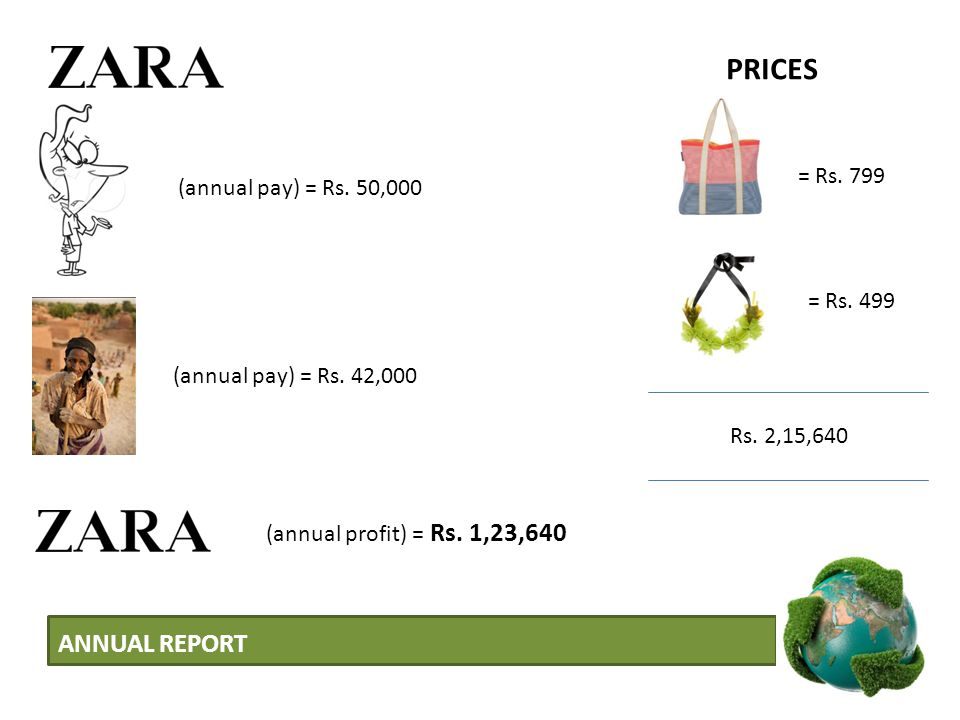 ANNUAL REPORT (annual pay) = Rs. 50,000 PRICES = Rs.