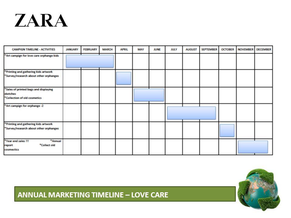 ANNUAL MARKETING TIMELINE – LOVE CARE