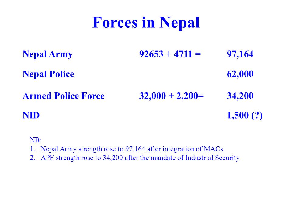 Forces in Nepal Nepal Army 92653 + 4711 = 97,164 Nepal Police62,000 Armed Police Force32,000 + 2,200=34,200 NID1,500 (?) NB: 1.Nepal Army strength ros
