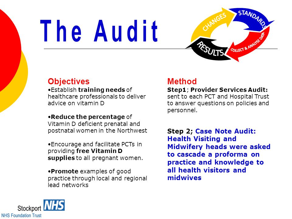 Method Step1; Provider Services Audit: sent to each PCT and Hospital Trust to answer questions on policies and personnel.