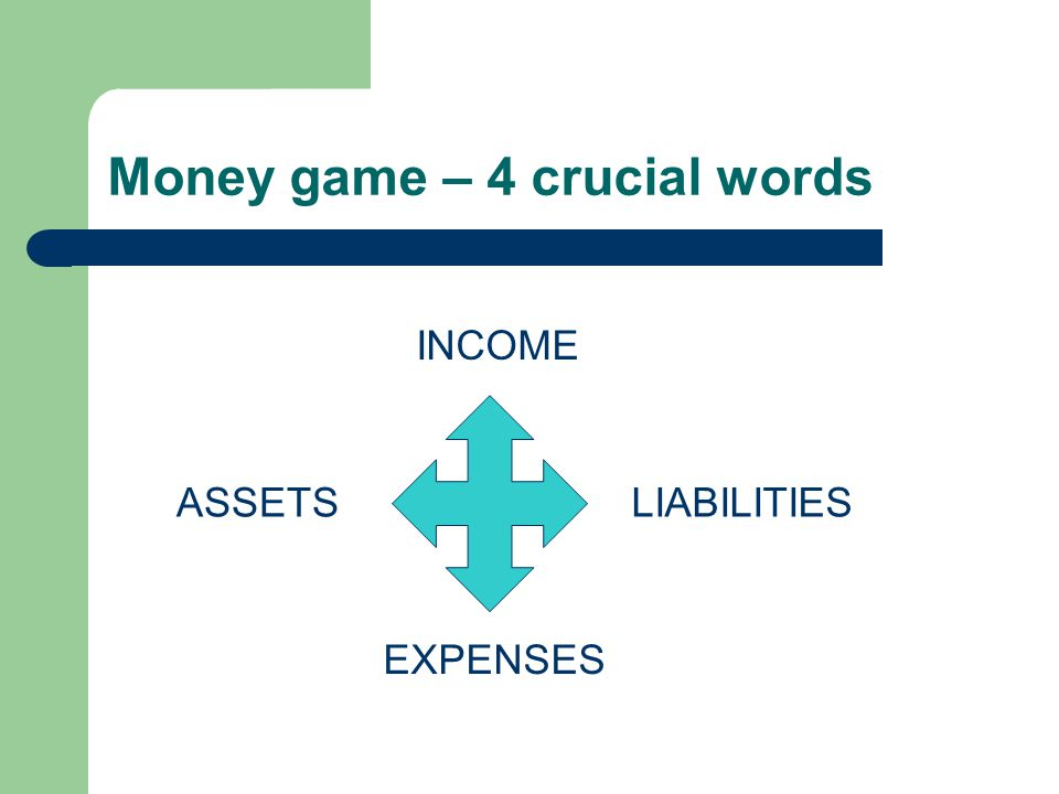 Money game – 4 crucial words INCOME ASSETSLIABILITIES EXPENSES