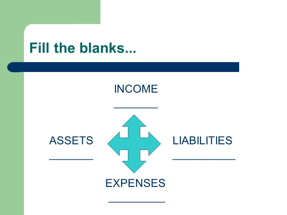 Fill the blanks... INCOME _______ ASSETS _______ LIABILITIES __________ EXPENSES _________