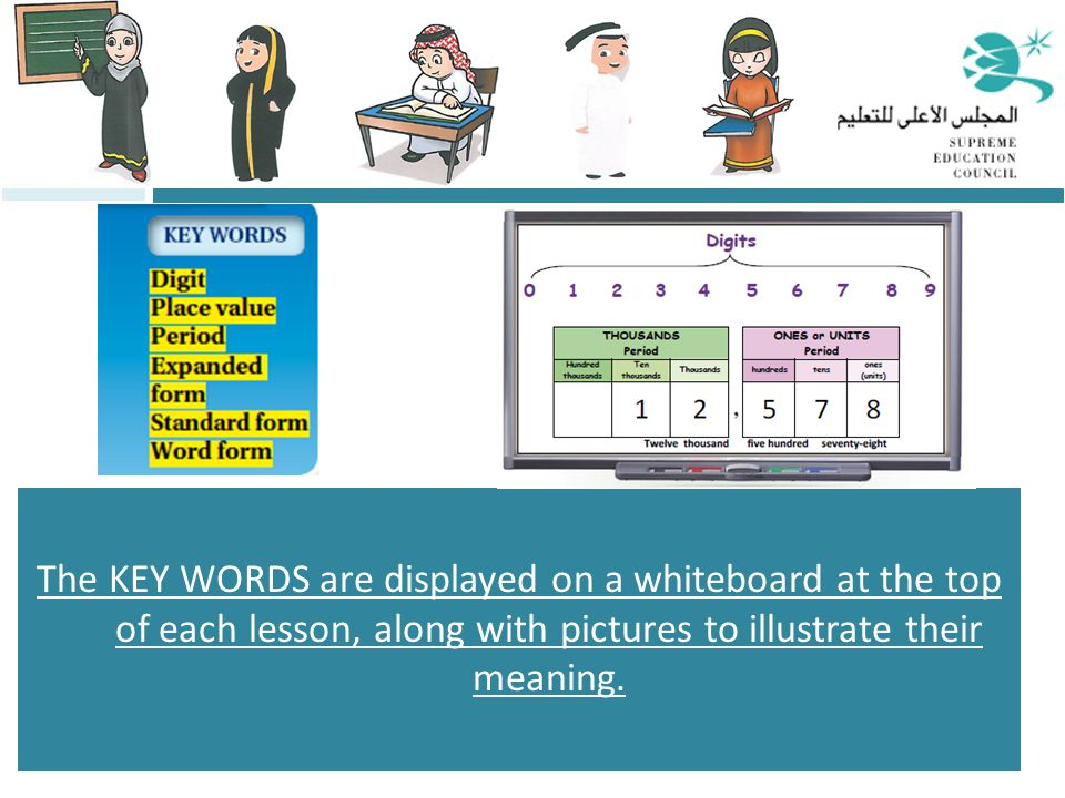 The KEY WORDS are displayed on a whiteboard at the top of each lesson, along with pictures to illustrate their meaning.