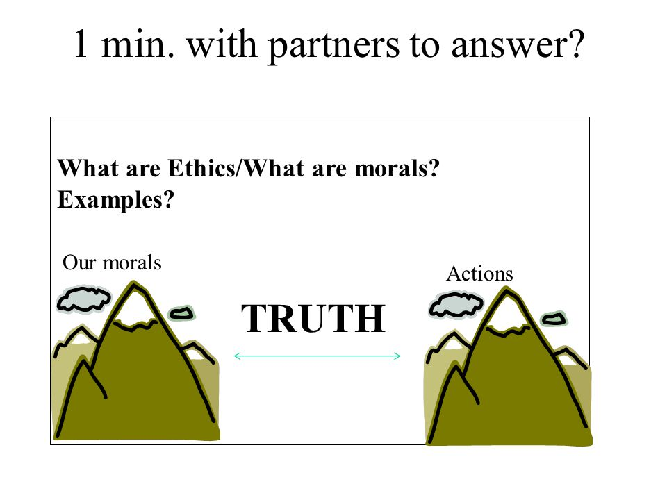 1 min. with partners to answer What are Ethics/What are morals Examples Our morals Actions TRUTH