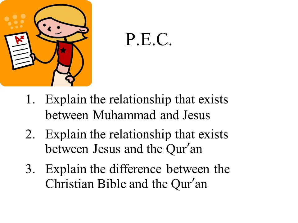 Islam's Primary Teachings Allah __________________ –Immanent and personal –Genderless –Avoid artistic representation of Allah that in evoke human char