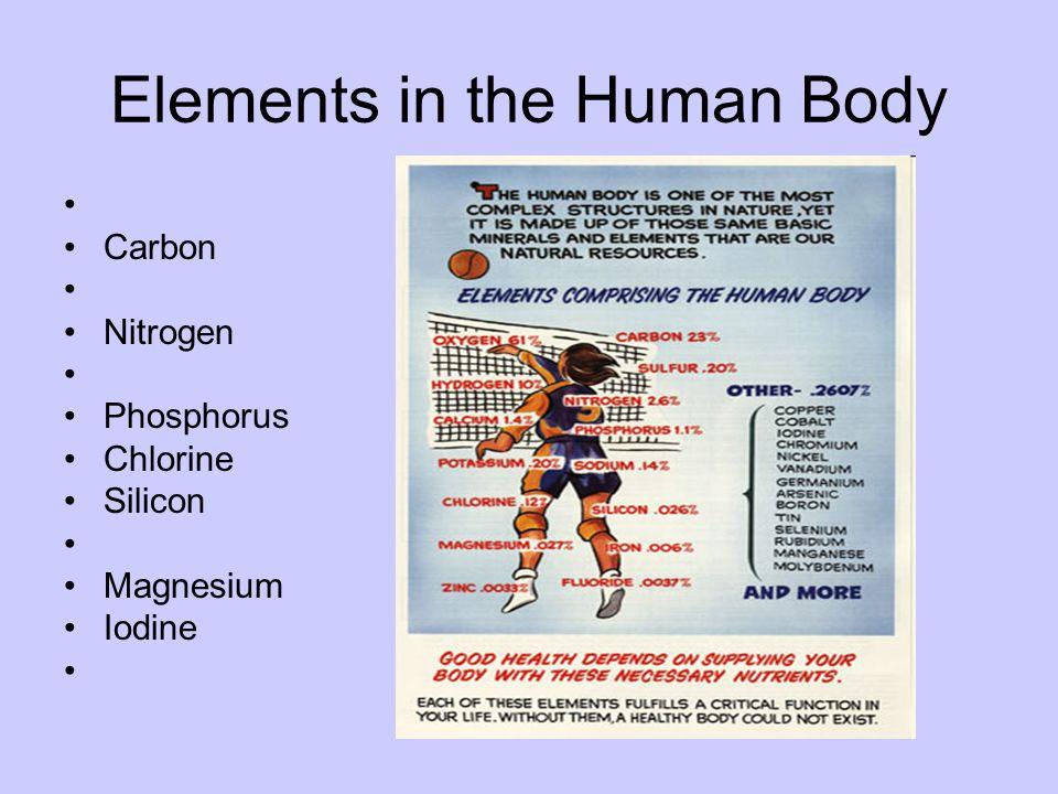 Elements in the Human Body Carbon Nitrogen Phosphorus Chlorine Silicon Magnesium Iodine