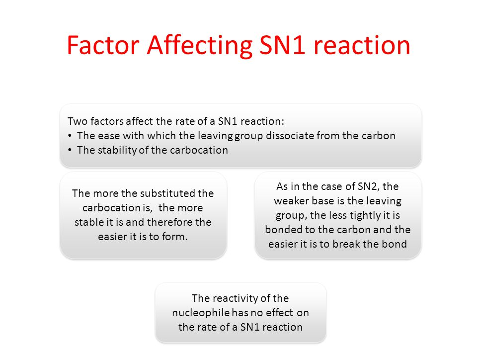 Factor Affecting SN1 reaction Two factors affect the rate of a SN1 reaction: The ease with which the leaving group dissociate from the carbon The stab