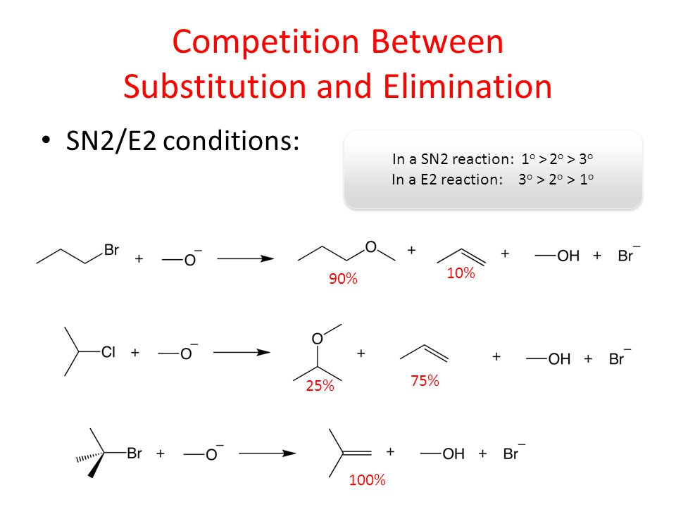 Competition Between Substitution and Elimination SN2/E2 conditions: In a SN2 reaction: 1 o > 2 o > 3 o In a E2 reaction: 3 o > 2 o > 1 o In a SN2 reac