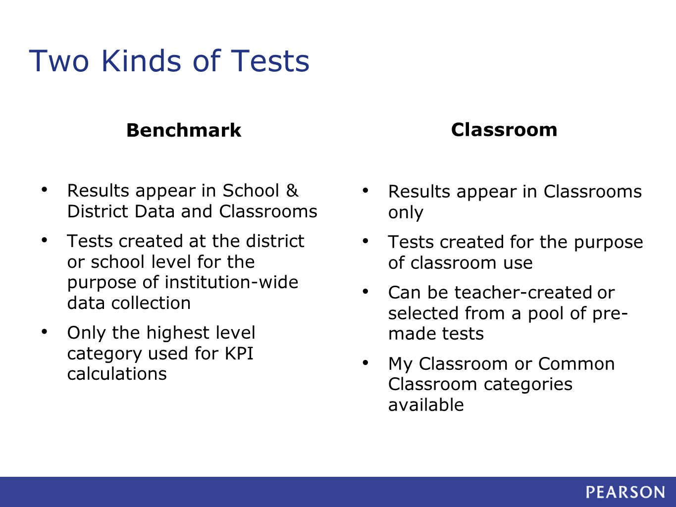 Two Kinds of Tests Benchmark Results appear in School & District Data and Classrooms Tests created at the district or school level for the purpose of institution-wide data collection Only the highest level category used for KPI calculations Classroom Results appear in Classrooms only Tests created for the purpose of classroom use Can be teacher-created or selected from a pool of pre- made tests My Classroom or Common Classroom categories available