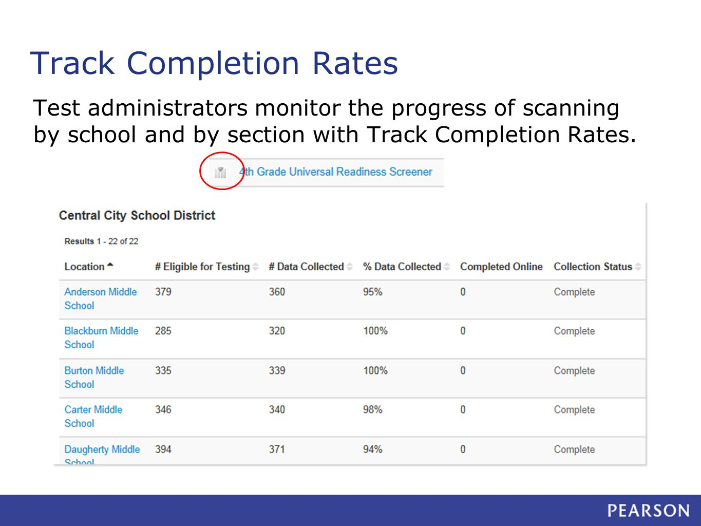 Track Completion Rates Test administrators monitor the progress of scanning by school and by section with Track Completion Rates.