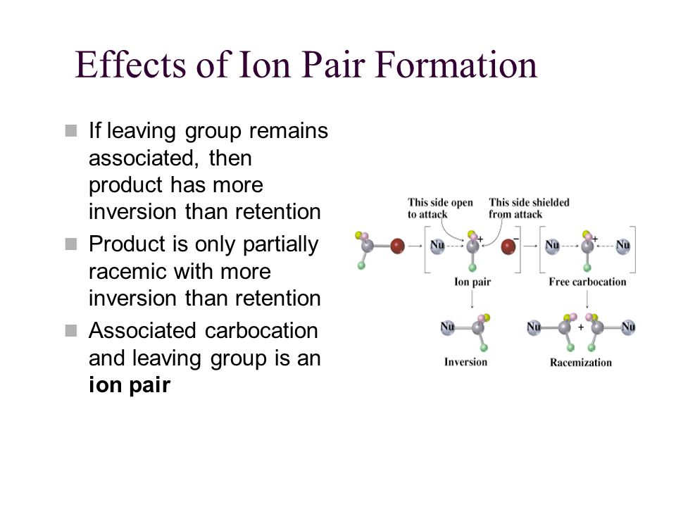 Effects of Ion Pair Formation If leaving group remains associated, then product has more inversion than retention Product is only partially racemic with more inversion than retention Associated carbocation and leaving group is an ion pair