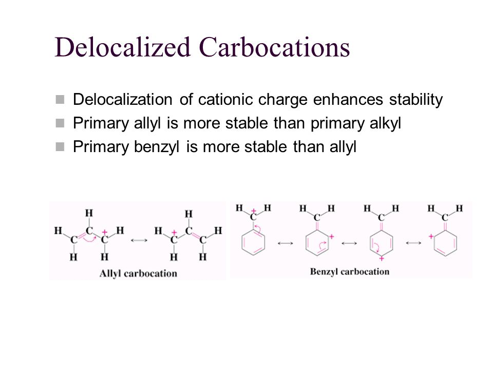 Delocalized Carbocations Delocalization of cationic charge enhances stability Primary allyl is more stable than primary alkyl Primary benzyl is more stable than allyl