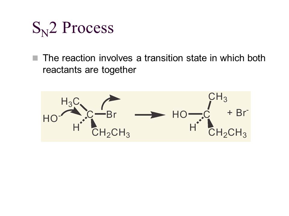S N 2 Process The reaction involves a transition state in which both reactants are together